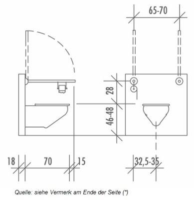 Höhe Wc barrierefrei im sanitärbereich verbraucherzentrale rheinland pfalz